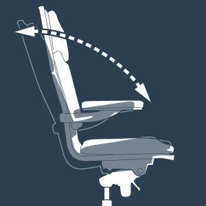 Kniematic-neig-mechanisme. Relaxen in uw bureaufauteuil.
