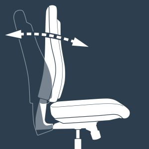 Permanentcontact-mechanisme www.bureaustoel.nl