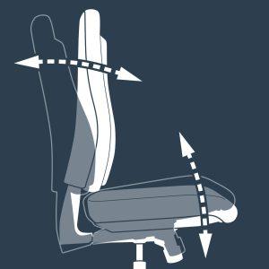 Synchroon-mechanisme voor verstelling van rug en zitting | www.bureaustoel.nl